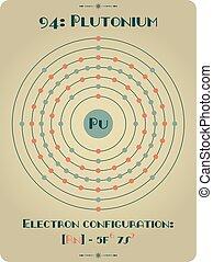 Large and detailed atomic model of Plutonium.