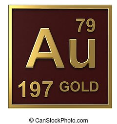 Element of the periodic table gold isolated on white...