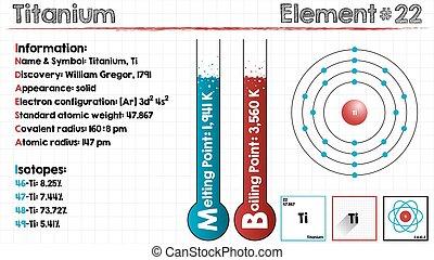 Titanium chemical element transition metal of high vector element of titanium urtaz Choice Image