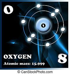 element, zuurstof