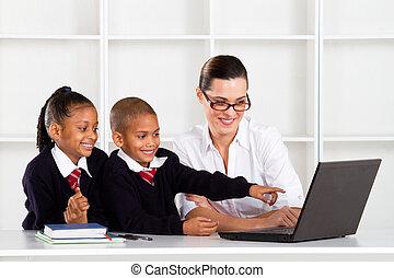 elementair, de klasse van de computer