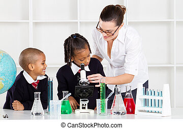 elementary science class