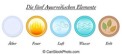 elemente, deutsch, ayurveda, luft, wasser, feuer, erde,...
