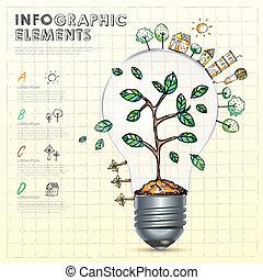 elemente, gekritzel, abstrakt, umwelt, infographic, zwiebel