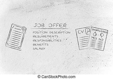 elementi, di, uno, offerta lavoro, accanto a, uno, grado, cv, e, shortlist