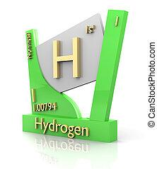 elementi, forma, -, v2, tavola periodica, idrogeno