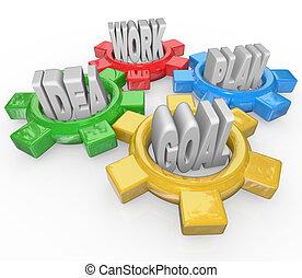 elementi, scopo, affari, lavoro, idea, piano, riuscendo