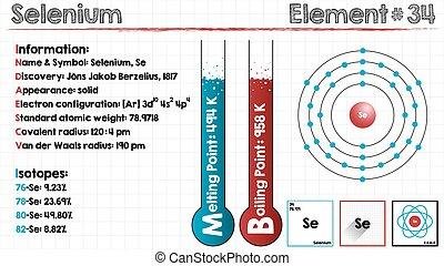 Tabla icon peridico selenio elemento vector clip art elemento de selenio urtaz Image collections