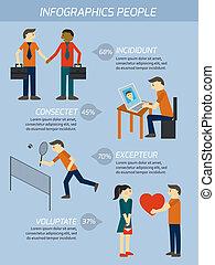 elementos, gente, relaciones, infographics