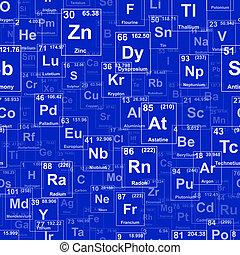 elementos, repetindo, fundo