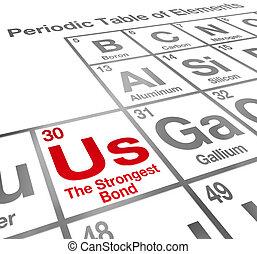 elementos, sociedad, nosotros, strongest, periódico, trabajo...