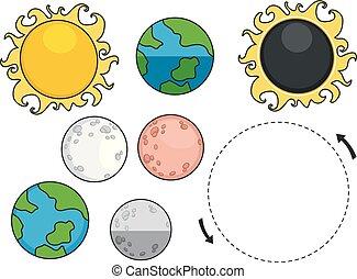 elementy, słońce, zaćmienie, ilustracja, księżyc, księżycowy, ziemia