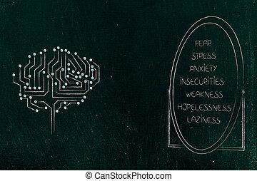 elenco, negativo, emozioni, prospiciente, cervello, specchio, icona