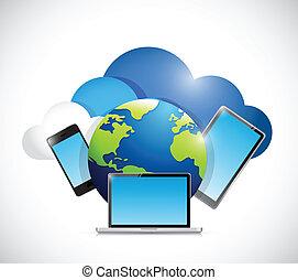 eletrônica, tecnologia, nuvem, computando