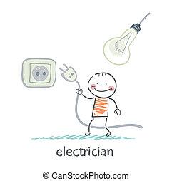 elettricista, inserto, il, spina, in, il, presa, e, pensare, circa, bulbo