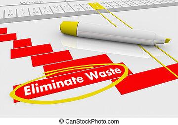 Eliminate Waste Reduce Gantt Chart Plan 3d Illustration