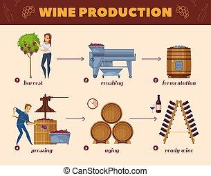 eljárás, folyamatábra, termelés, karikatúra, bor