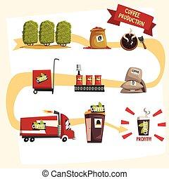 eljárás, kávécserje, termelés, infographic