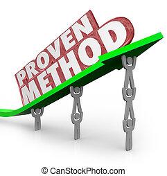 eljárás, proven, emelés, nyíl, befog, módszer, eljárásmód