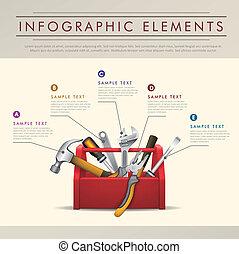 elvont, szerszámosláda, téma, infographics