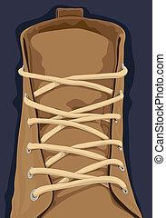 elzáródik, cipő