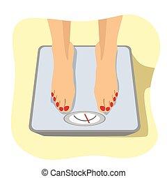 elzáródik, közül, női, lábak, álló, képben látható, súly, scale., fogalom, közül, súlyozott kár, egészséges, életstílusok, diéta, megfelelő, nutrition.