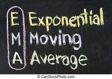EMA ,Exponential, Moving, Average