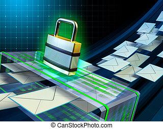 email , ασφάλεια