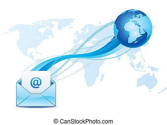 email, komunikacja