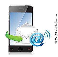 email., krijgen, ontwerp, illustratie