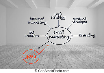 Email marketing plan written in bright room