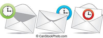 email, relógio