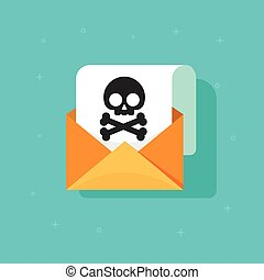 Email spam icon vector, scam e-mail message concept, malware alert received