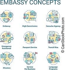 Embassy concept icons set. International relations idea thin...
