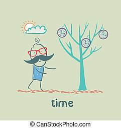 ember, fa, grows, óra