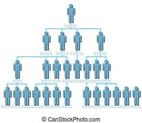 emberek, hierarchia, diagram, szervezet, árnyék, egyesített