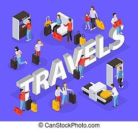emberek, zenemű, utazó
