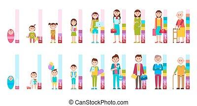 emberi, biciklizik, közül, élet, alapján, csecsemő, fordíts, öregedő személy