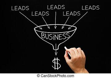 embudo, empresa / negocio, plomo, generación, concepto