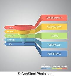 embudo, utilizado, illustr, mercadotecnia, ventas, análisis...