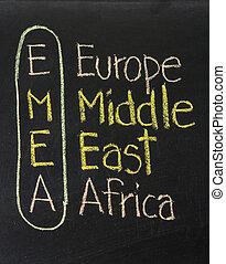 EMEA acronym Europe Middle East Africa
