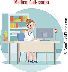 Emergency Call Center Concept