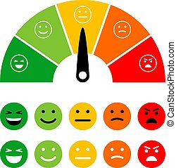 Emotion scale measuring