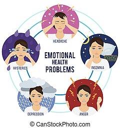 Emotional health concept