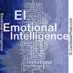 Background concept wordcloud illustration of emotional intelligence international
