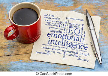 emotional intelligence (EQ) word cloud on a napkin with a ...