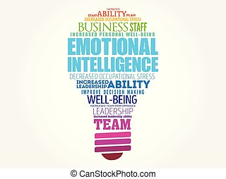 Emotional intelligence light bulb word cloud collage, ...