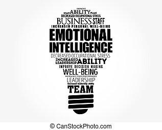 Emotional intelligence light bulb word cloud