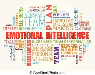 Emotional intelligence word cloud