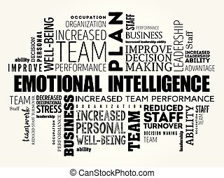 Emotional intelligence word cloud collage